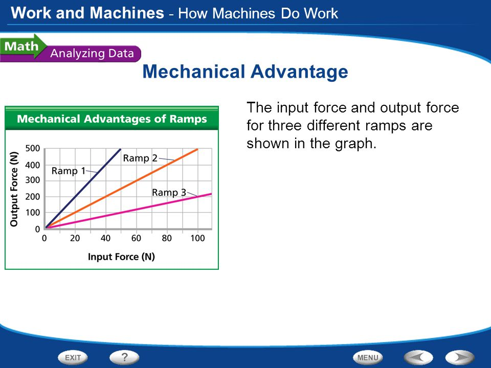 Mechanical Advantage - How Machines Do Work