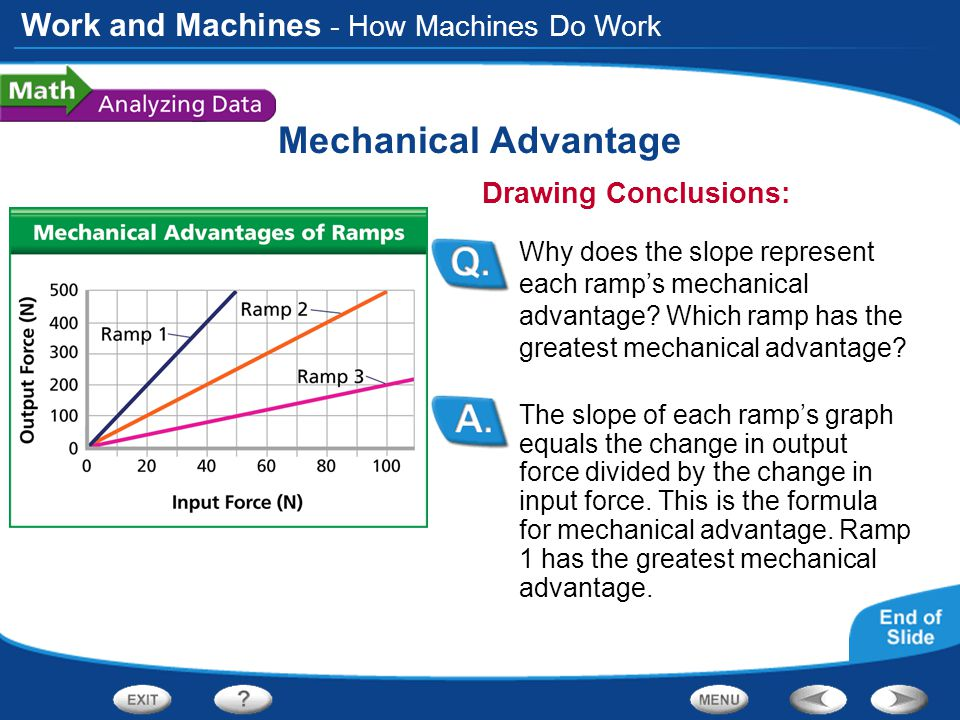 Mechanical Advantage - How Machines Do Work Drawing Conclusions: