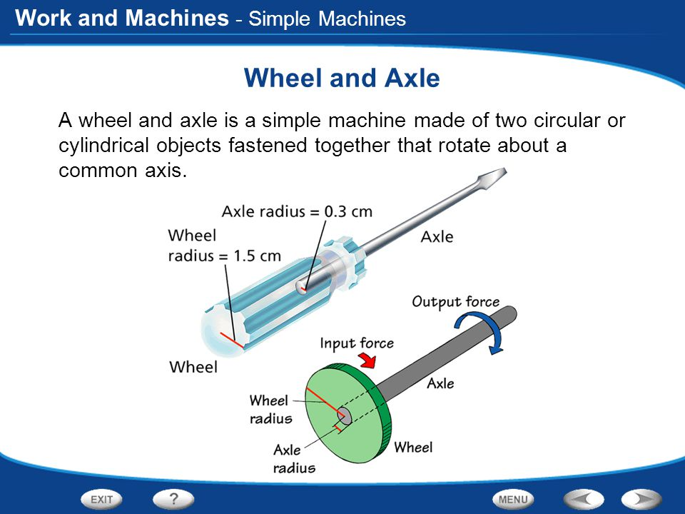 Wheel and Axle - Simple Machines