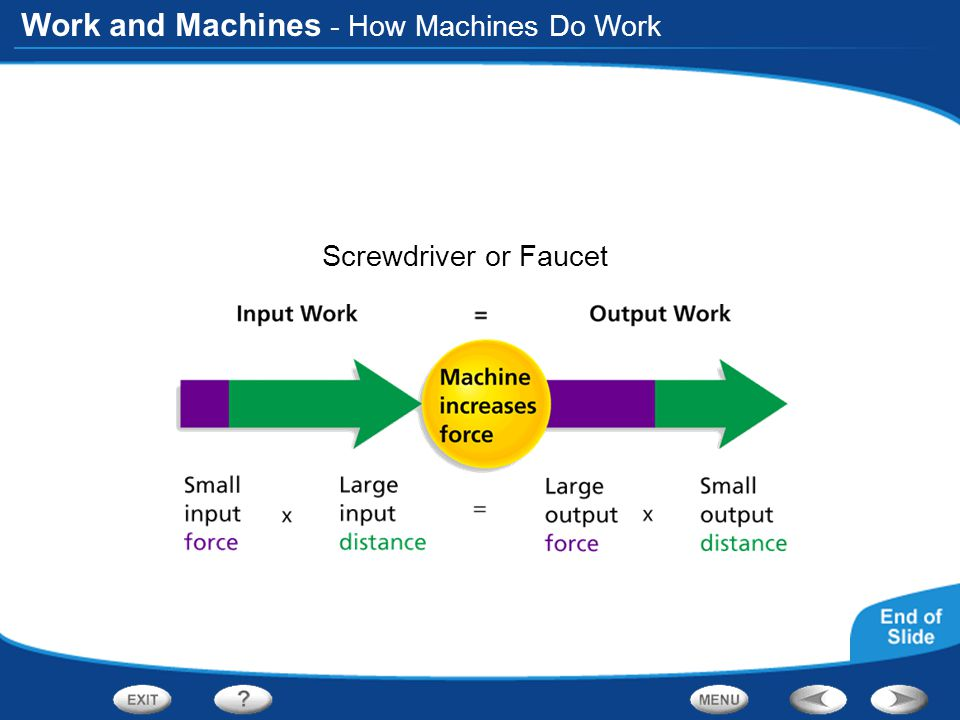 - How Machines Do Work Screwdriver or Faucet
