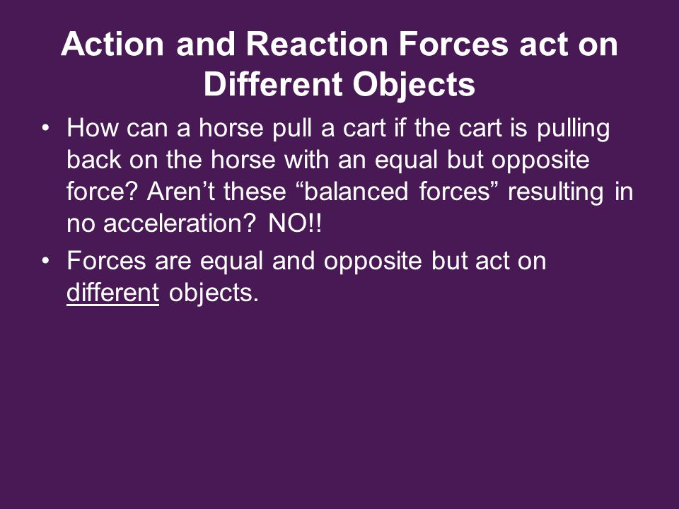 Action and Reaction Forces act on Different Objects