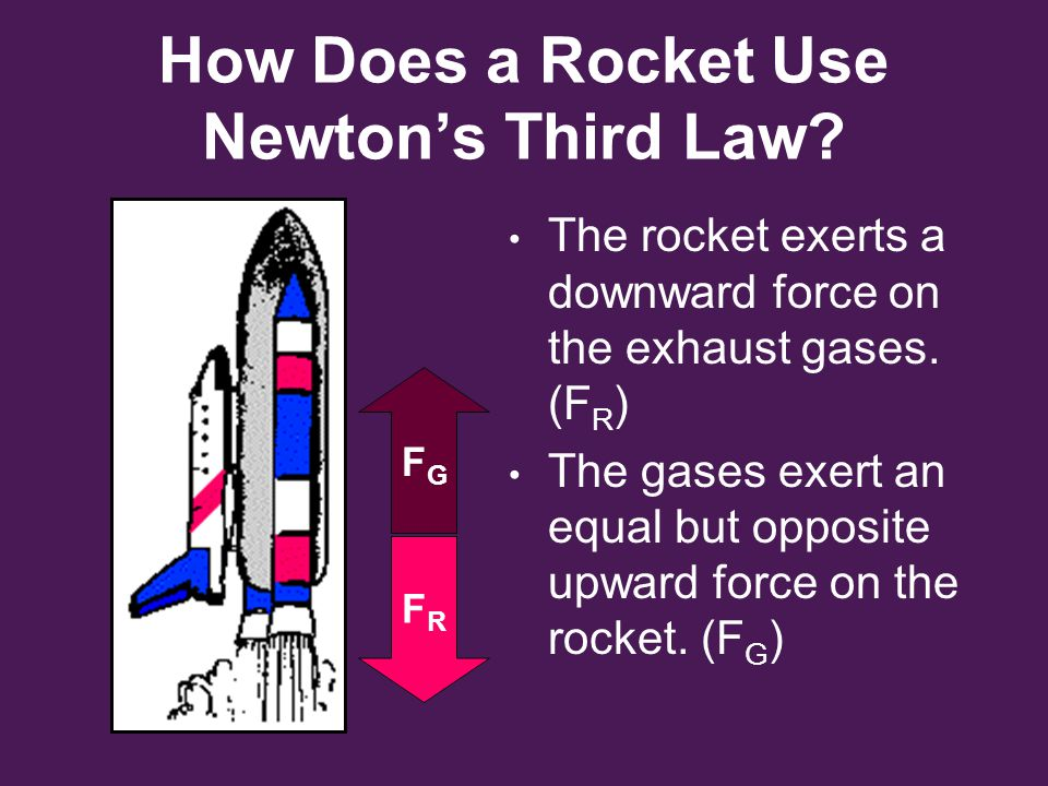 How Does a Rocket Use Newton's Third Law
