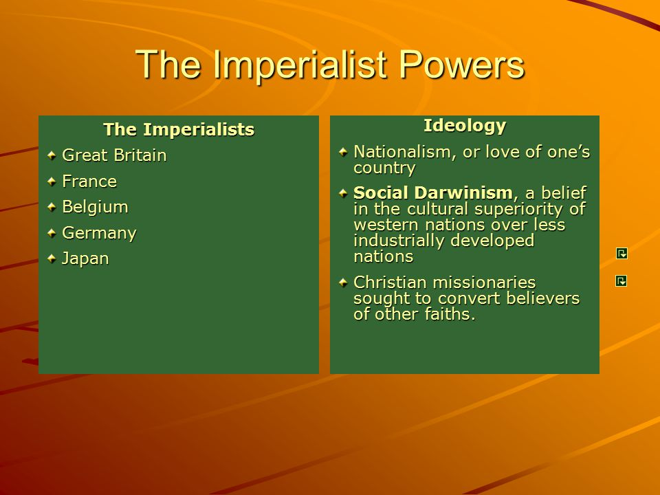 The Imperialist Powers