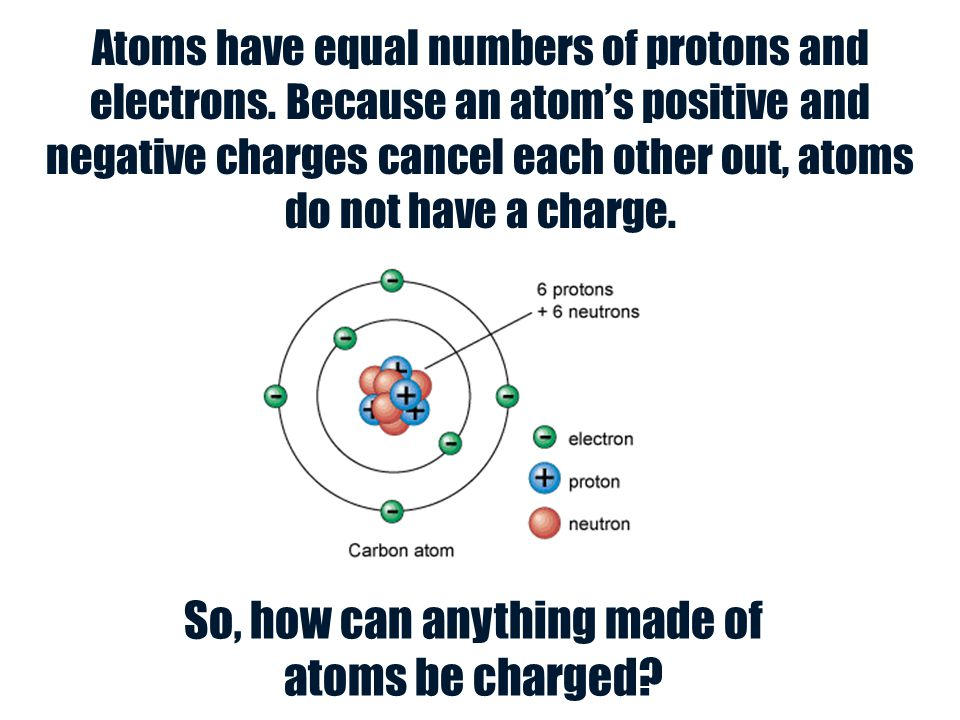So, how can anything made of atoms be charged