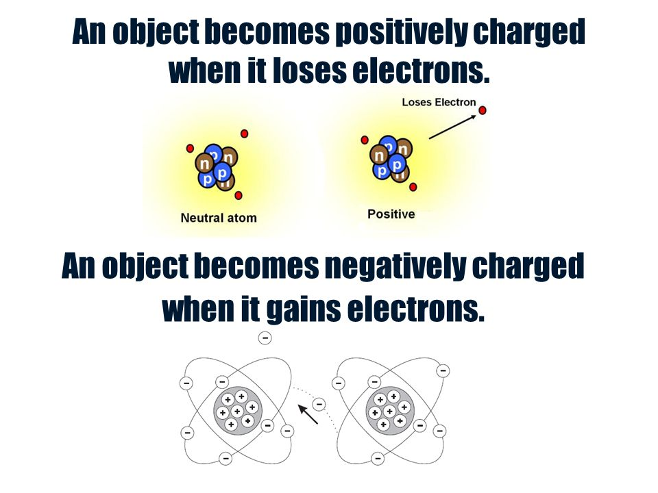 An object becomes positively charged when it loses electrons.