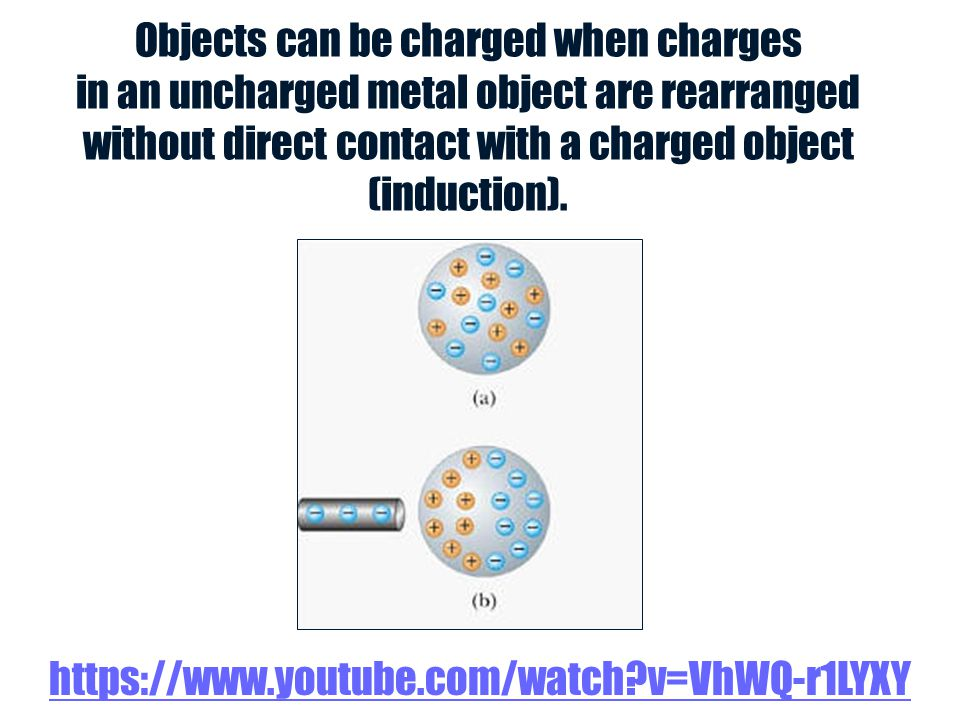 Objects can be charged when charges in an uncharged metal object are rearranged without direct contact with a charged object (induction).