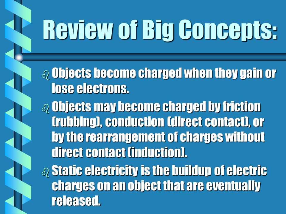 Review of Big Concepts: