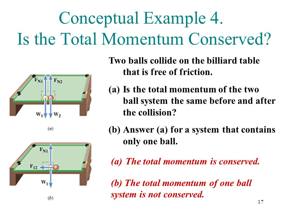 Conceptual Example 4. Is the Total Momentum Conserved