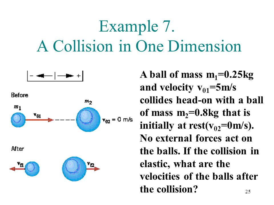 Example 7. A Collision in One Dimension