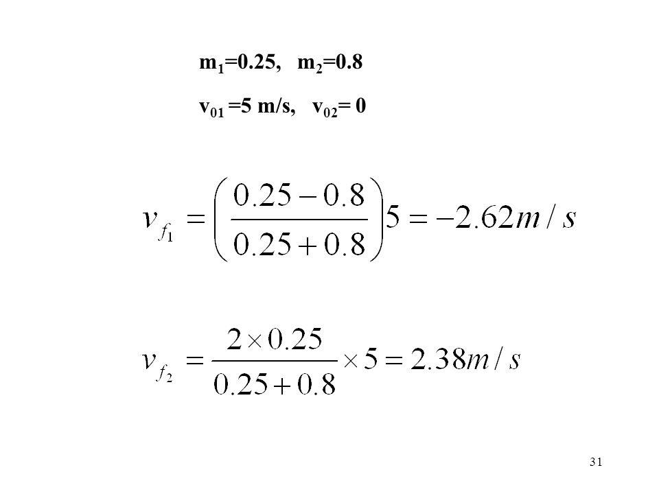 m1=0.25, m2=0.8 v01 =5 m/s, v02= 0