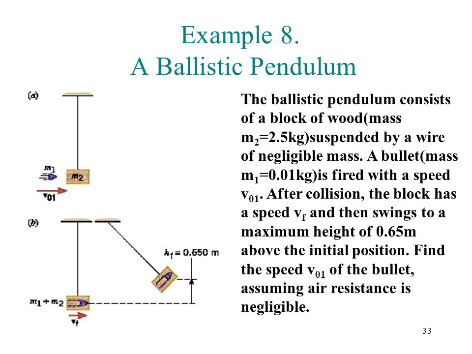 Example 8. A Ballistic Pendulum