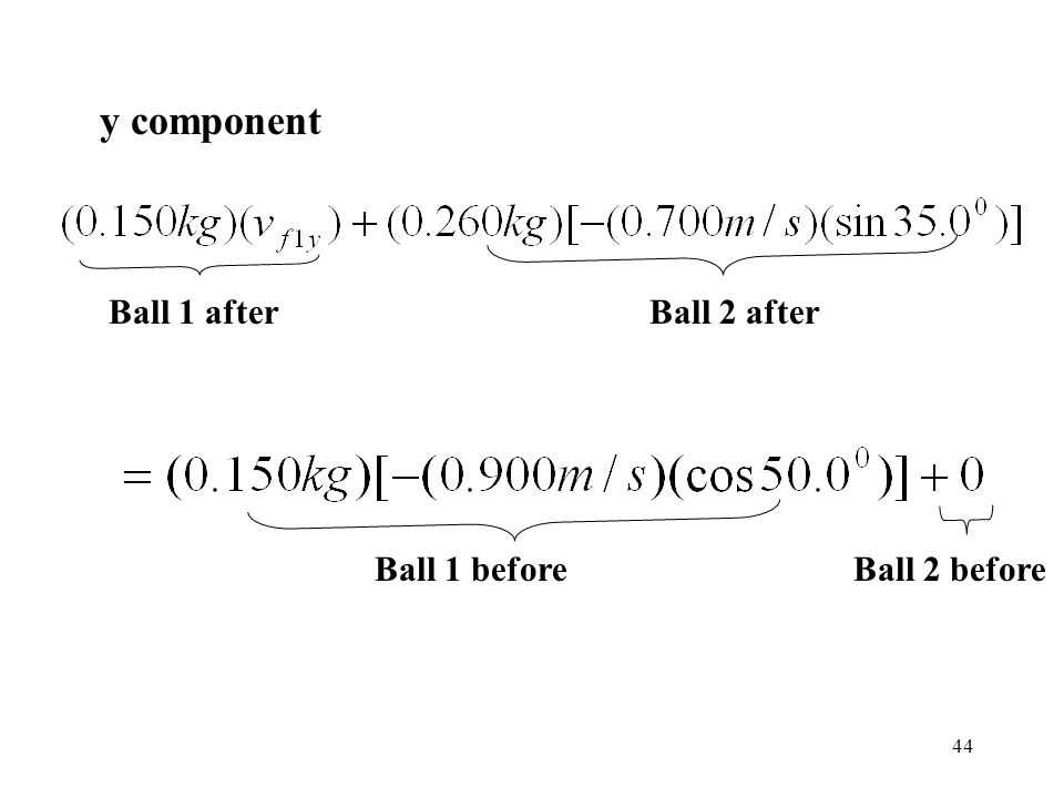 y component Ball 1 after Ball 2 after Ball 1 before Ball 2 before