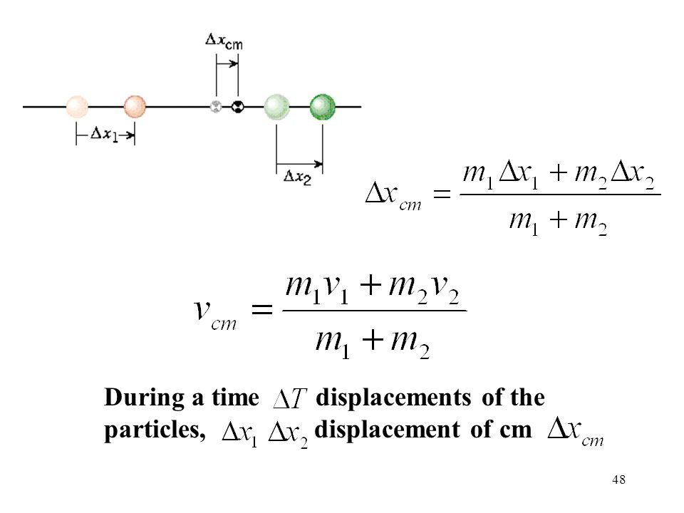 During a time displacements of the particles, displacement of cm
