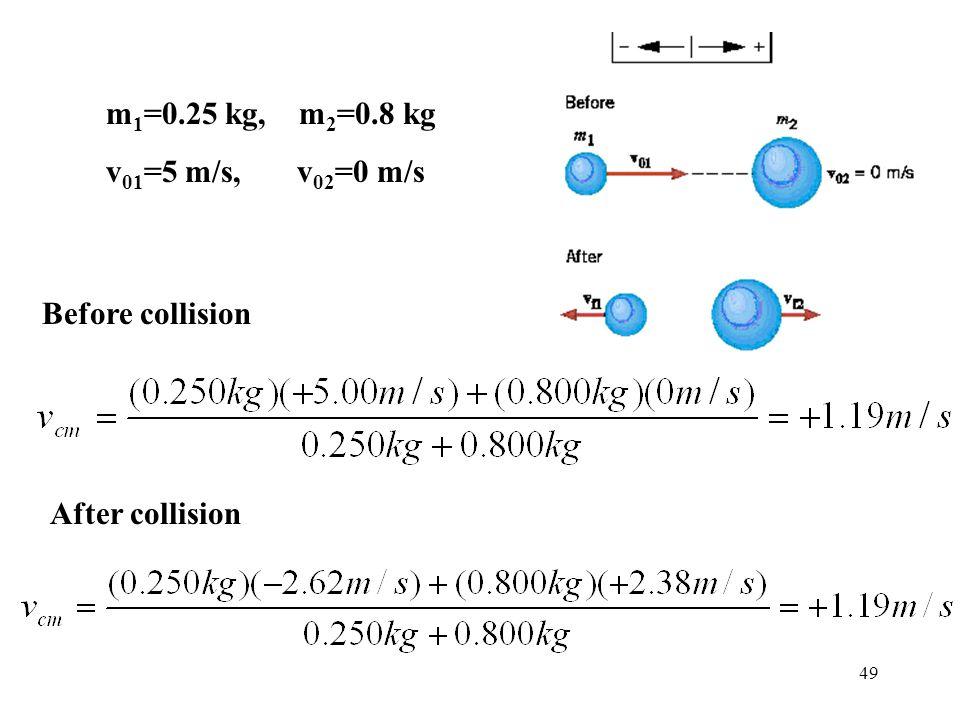 m1=0.25 kg, m2=0.8 kg v01=5 m/s, v02=0 m/s Before collision After collision