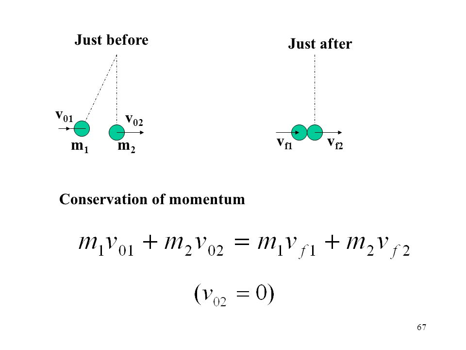 Just before Just after v01 v02 vf1 vf2 m1 m2 Conservation of momentum