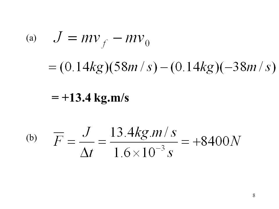 (a) = +13.4 kg.m/s (b)