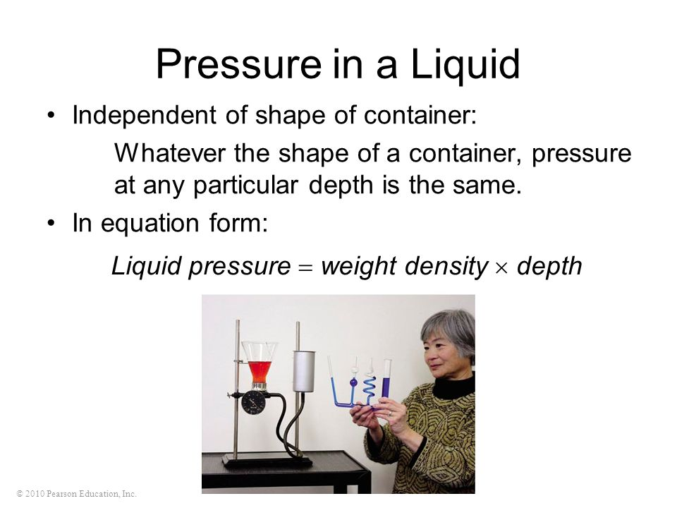 Pressure in a Liquid Independent of shape of container: