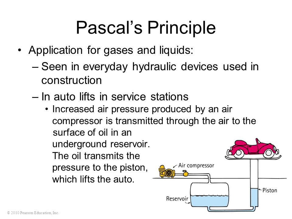 Pascal's Principle Application for gases and liquids: