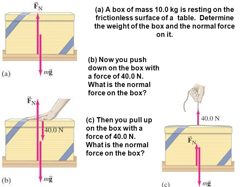 (a) A box of mass 10.0 kg is resting on the frictionless surface of a table. Determine the weight of the box and the normal force on it.