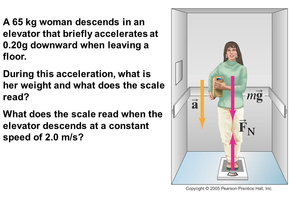 A 65 kg woman descends in an elevator that briefly accelerates at 0