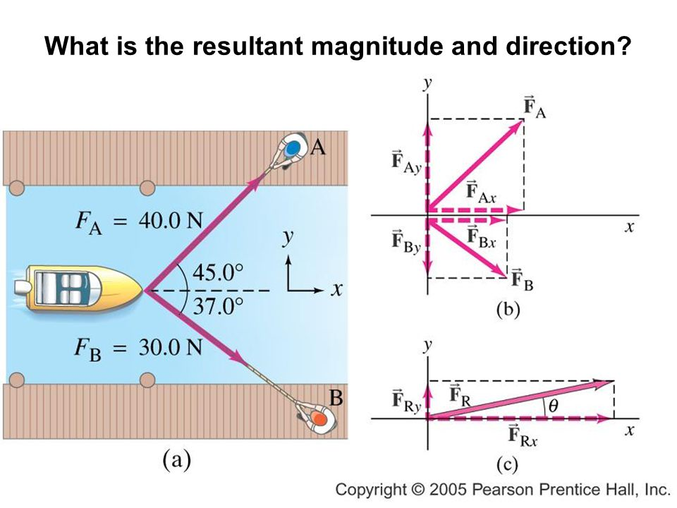 What is the resultant magnitude and direction