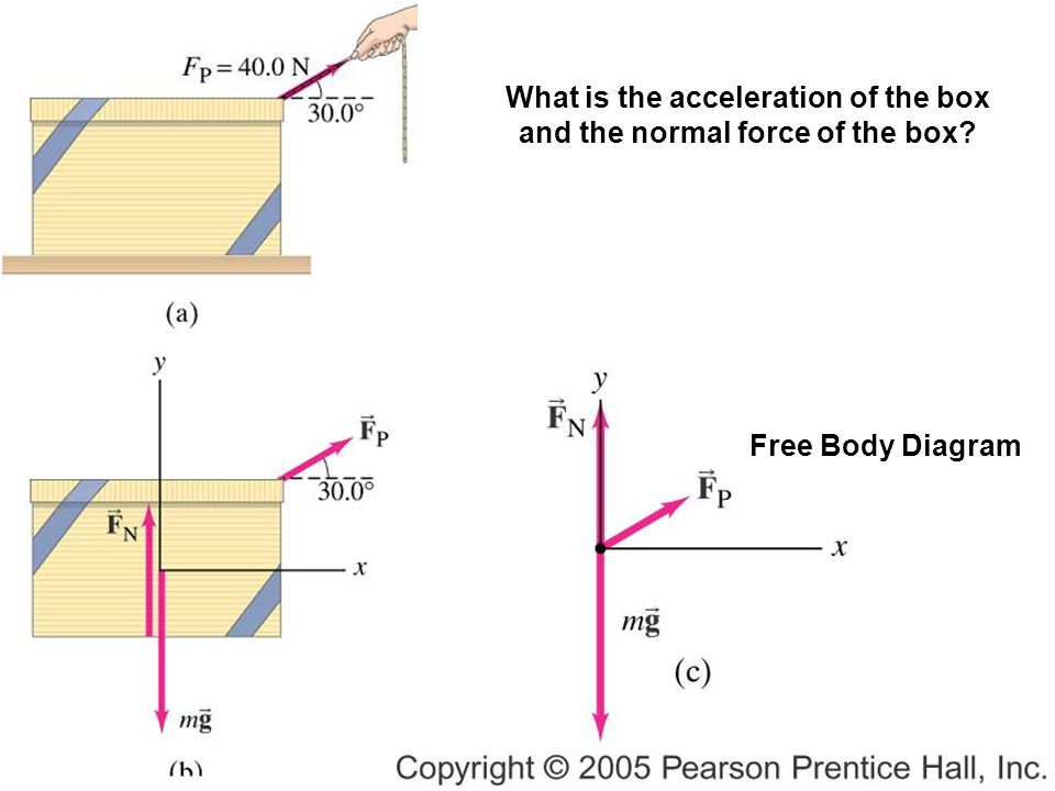 What is the acceleration of the box and the normal force of the box