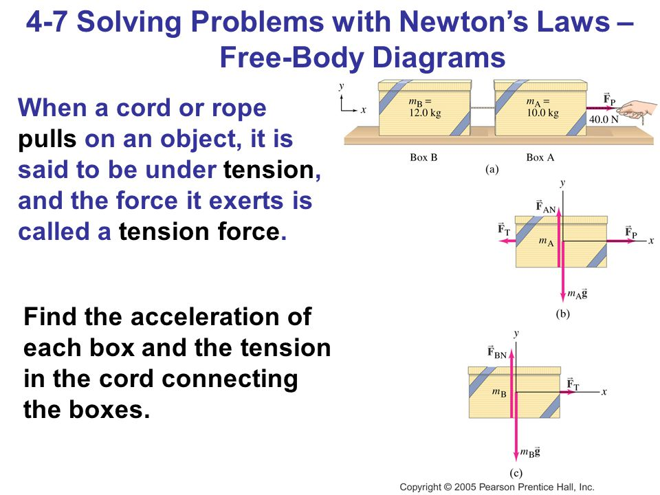 4-7 Solving Problems with Newton's Laws – Free-Body Diagrams