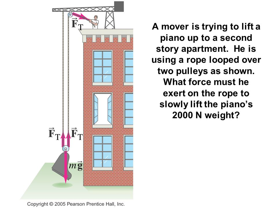 A mover is trying to lift a piano up to a second story apartment