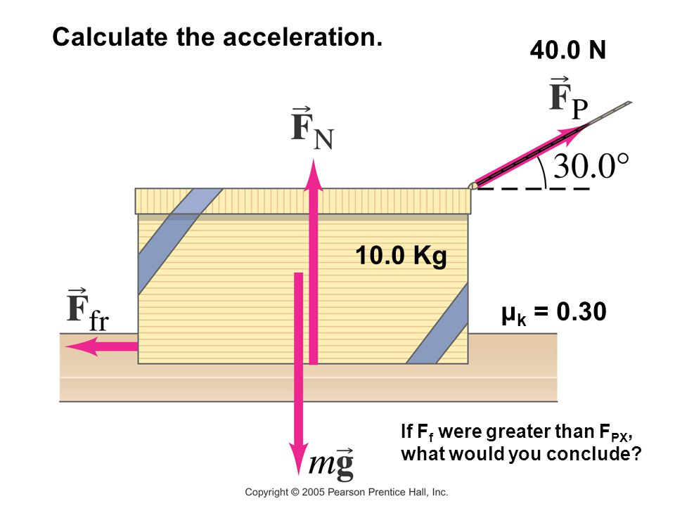Calculate the acceleration. 40.0 N
