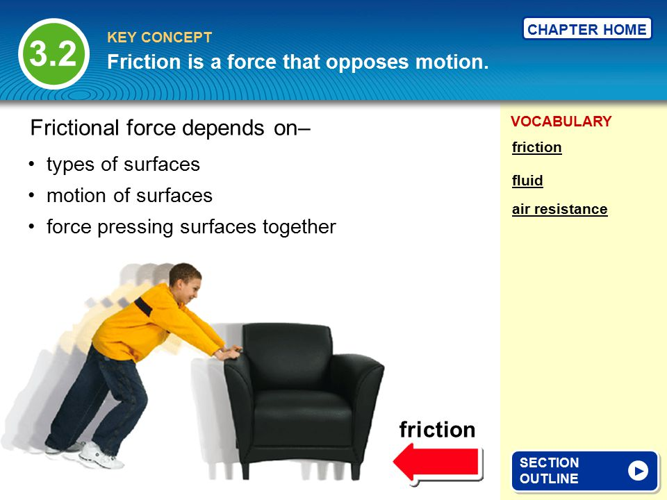 Friction is a force that opposes motion.