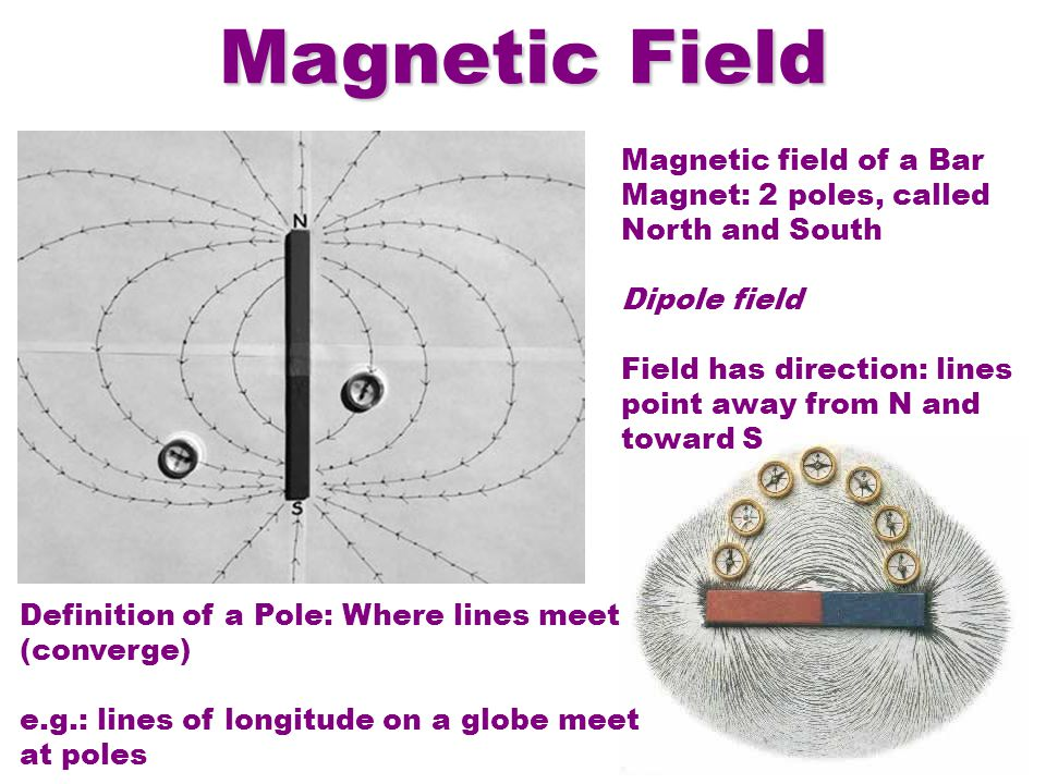 Magnetic Field Magnetic field of a Bar Magnet: 2 poles, called North and South. Dipole field.