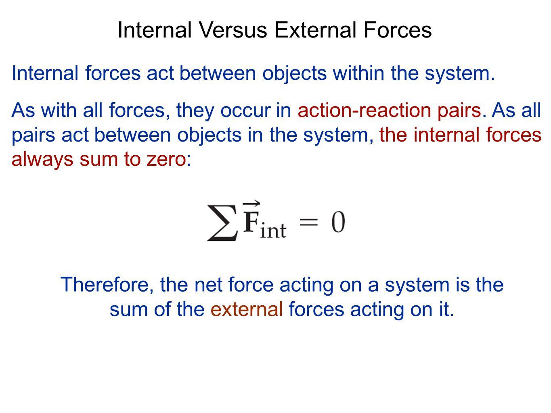 Internal Versus External Forces