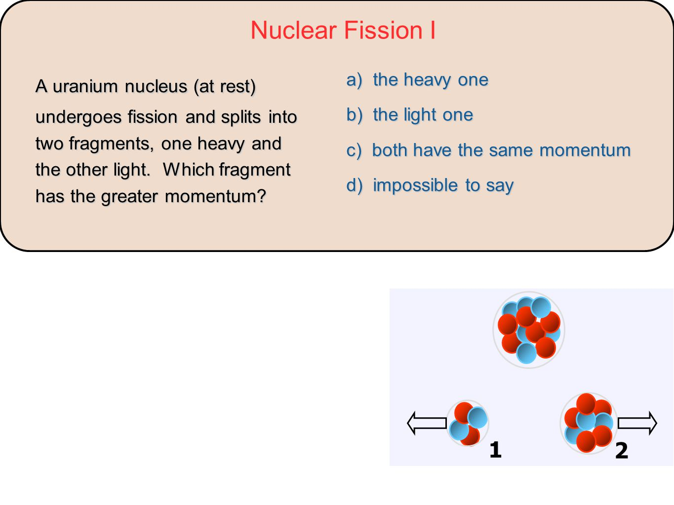 Nuclear Fission I