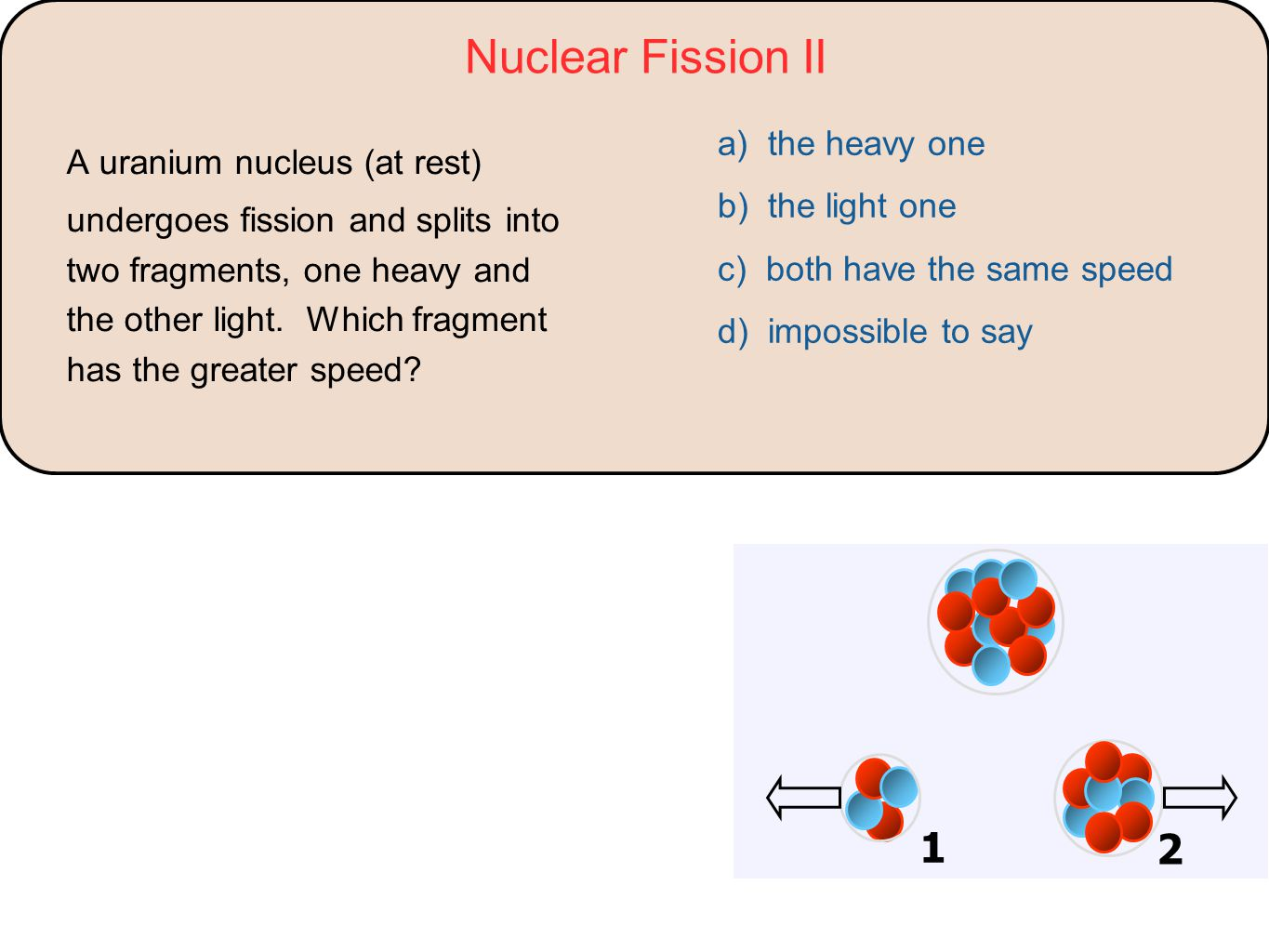 Nuclear Fission II