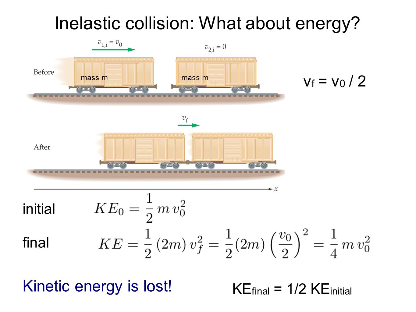 Inelastic collision: What about energy