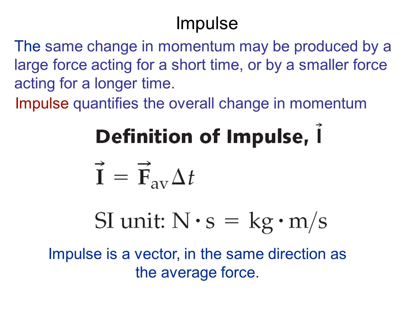 Impulse is a vector, in the same direction as the average force.