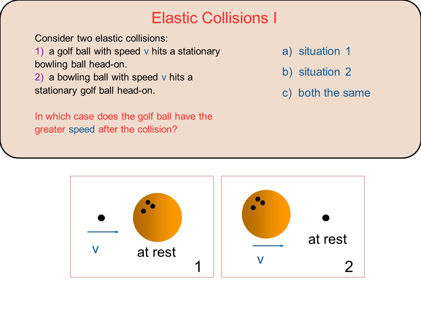 Elastic Collisions I 2 1 at rest v a) situation 1 b) situation 2