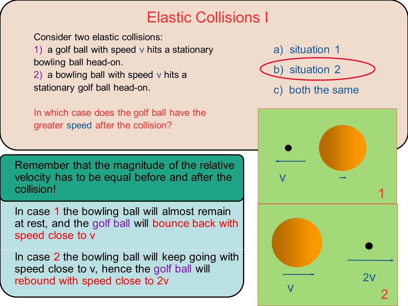Elastic Collisions I v 1 v 2 a) situation 1 b) situation 2