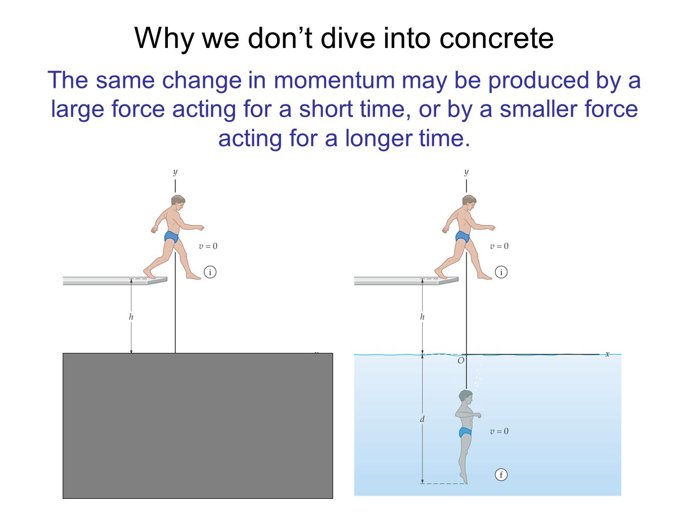 Why we don't dive into concrete