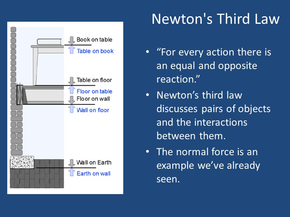 Newton s Third Law For every action there is an equal and opposite reaction.