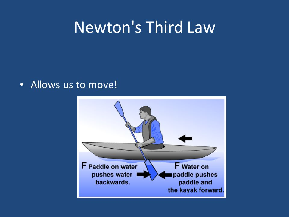 Newton s Third Law Allows us to move!