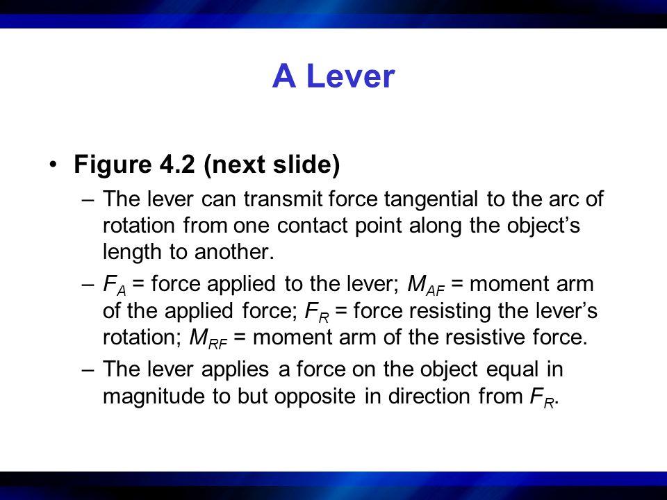 A Lever Figure 4.2 (next slide)