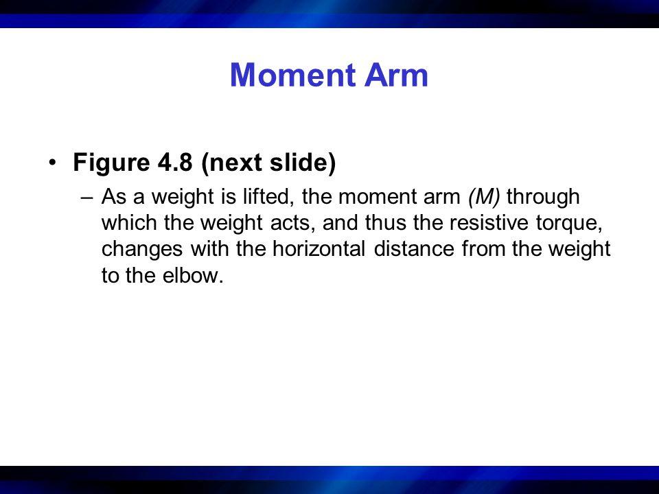 Moment Arm Figure 4.8 (next slide)