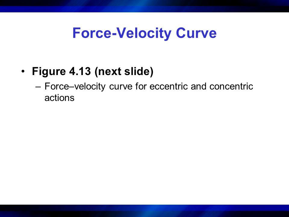 Force-Velocity Curve Figure 4.13 (next slide)