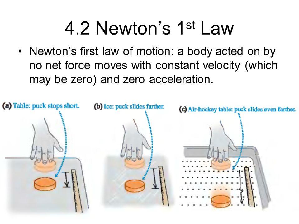 4.2 Newton's 1st Law