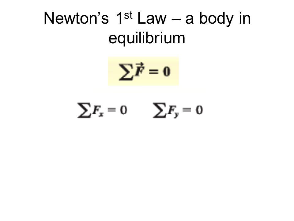 Newton's 1st Law – a body in equilibrium