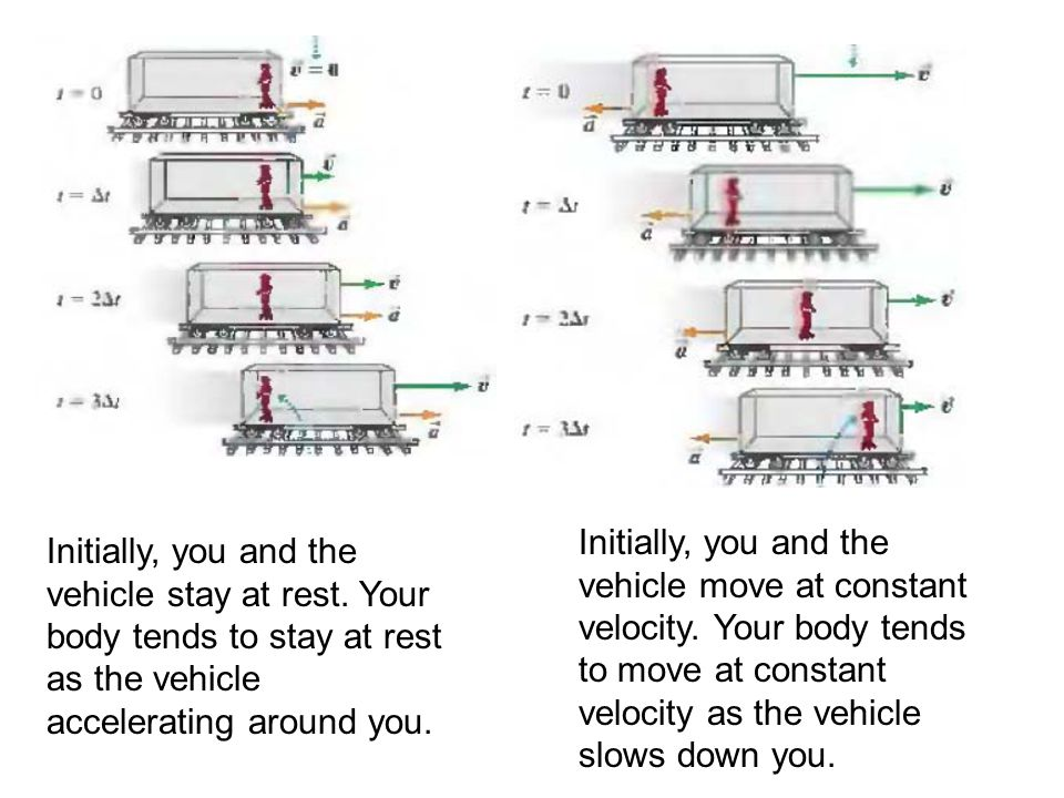 Initially, you and the vehicle move at constant velocity