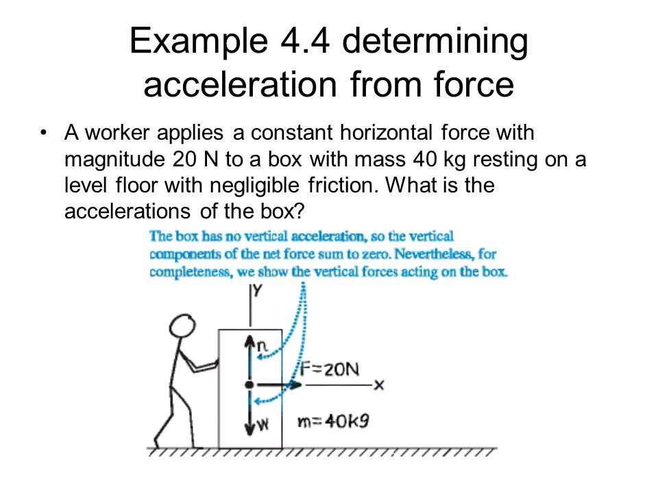 Example 4.4 determining acceleration from force