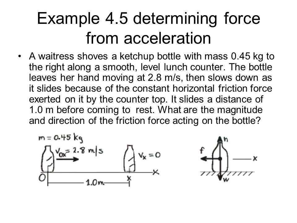 Example 4.5 determining force from acceleration