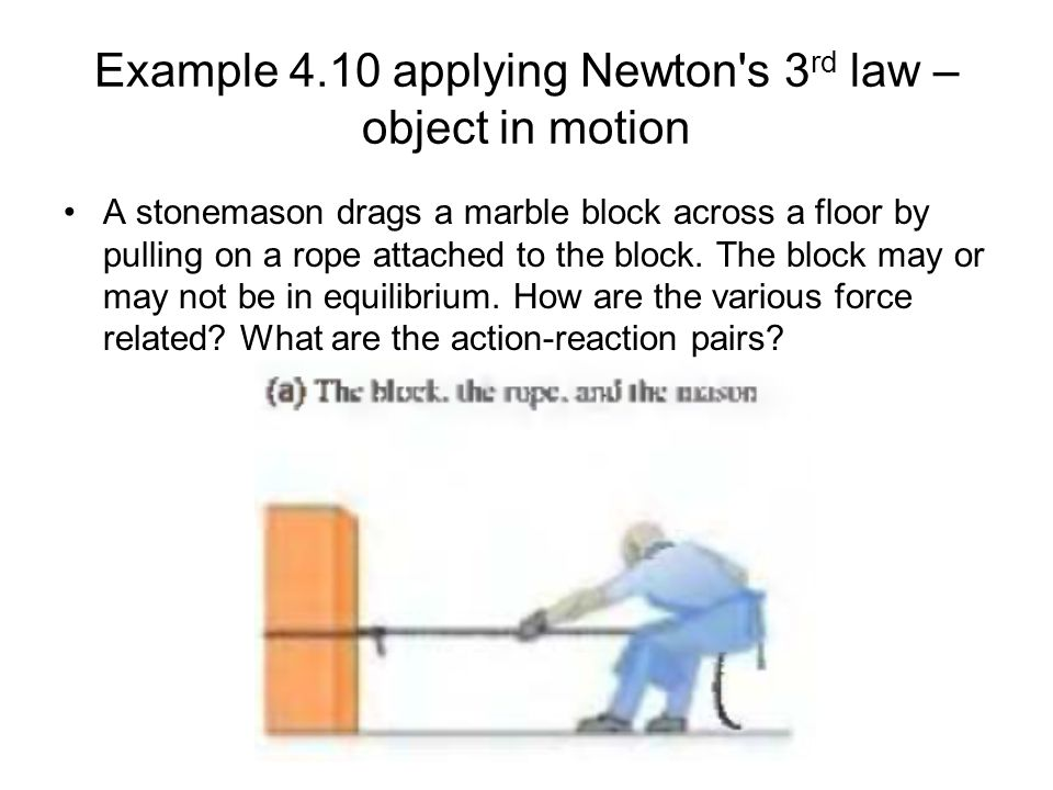 Example 4.10 applying Newton s 3rd law – object in motion